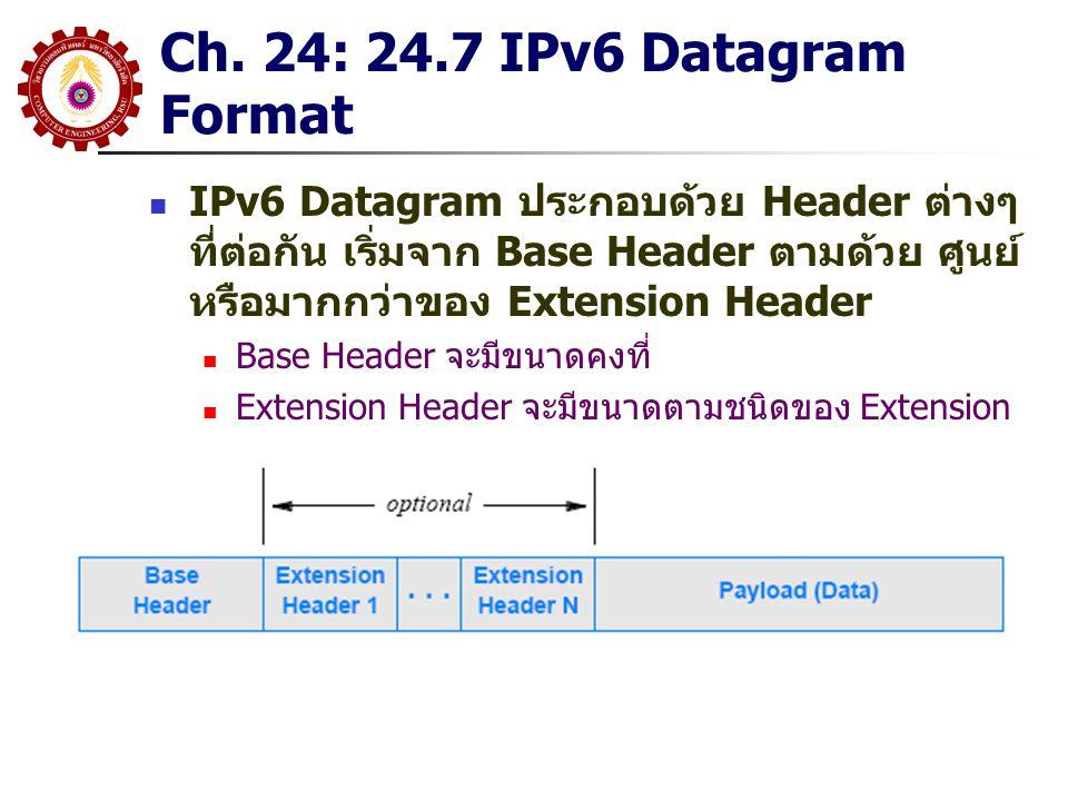 Ch. 24: 24.7 IPv6 Datagram Format IPv6 Datagram ประกอบด้วย Header ต่างๆ ที่ต่อกัน เริ่มจาก Base Header ตามด้วย ศูนย์ หรือมากกว่าของ Extension Header B