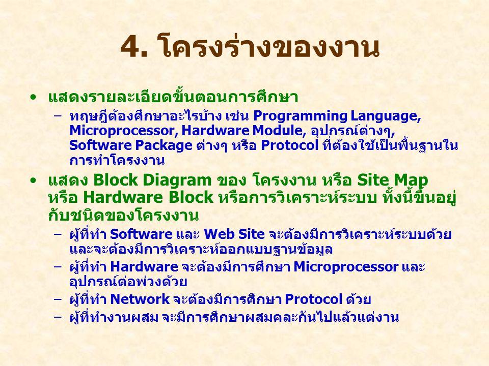4. โครงร่างของงาน แสดงรายละเอียดขั้นตอนการศึกษา –ทฤษฎีต้องศึกษาอะไรบ้าง เช่น Programming Language, Microprocessor, Hardware Module, อุปกรณ์ต่างๆ, Soft