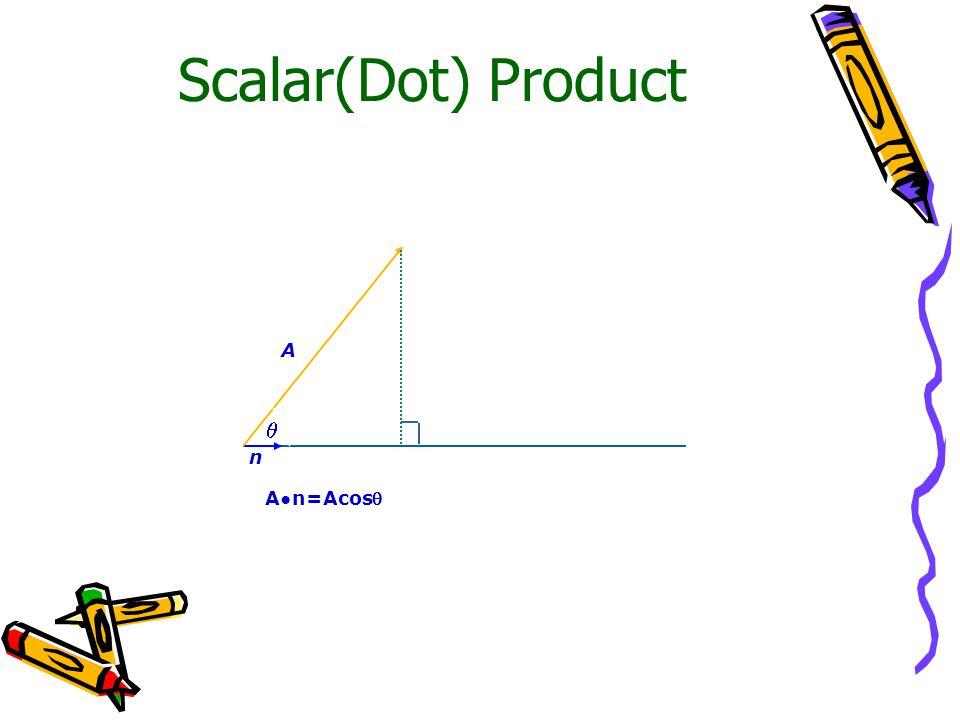 Scalar(Dot) Product A n  A●n=Acos