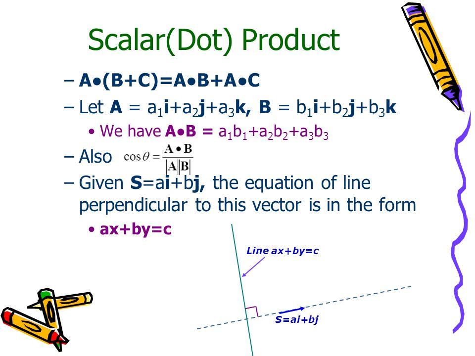 Scalar(Dot) Product –A●(B+C)=A●B+A●C –Let A = a 1 i+a 2 j+a 3 k, B = b 1 i+b 2 j+b 3 k We have A●B = a 1 b 1 +a 2 b 2 +a 3 b 3 –Also –Given S=ai+bj, t