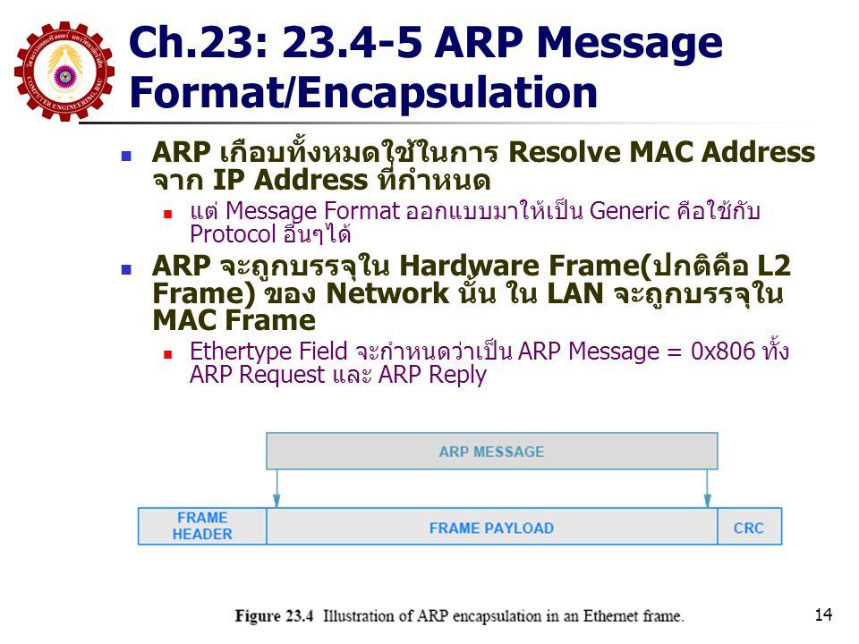 14 Ch.23: 23.4-5 ARP Message Format/Encapsulation ARP เกือบทั้งหมดใช้ในการ Resolve MAC Address จาก IP Address ที่กำหนด แต่ Message Format ออกแบบมาให้เป็น Generic คือใช้กับ Protocol อื่นๆได้ ARP จะถูกบรรจุใน Hardware Frame(ปกติคือ L2 Frame) ของ Network นั้น ใน LAN จะถูกบรรจุใน MAC Frame Ethertype Field จะกำหนดว่าเป็น ARP Message = 0x806 ทั้ง ARP Request และ ARP Reply