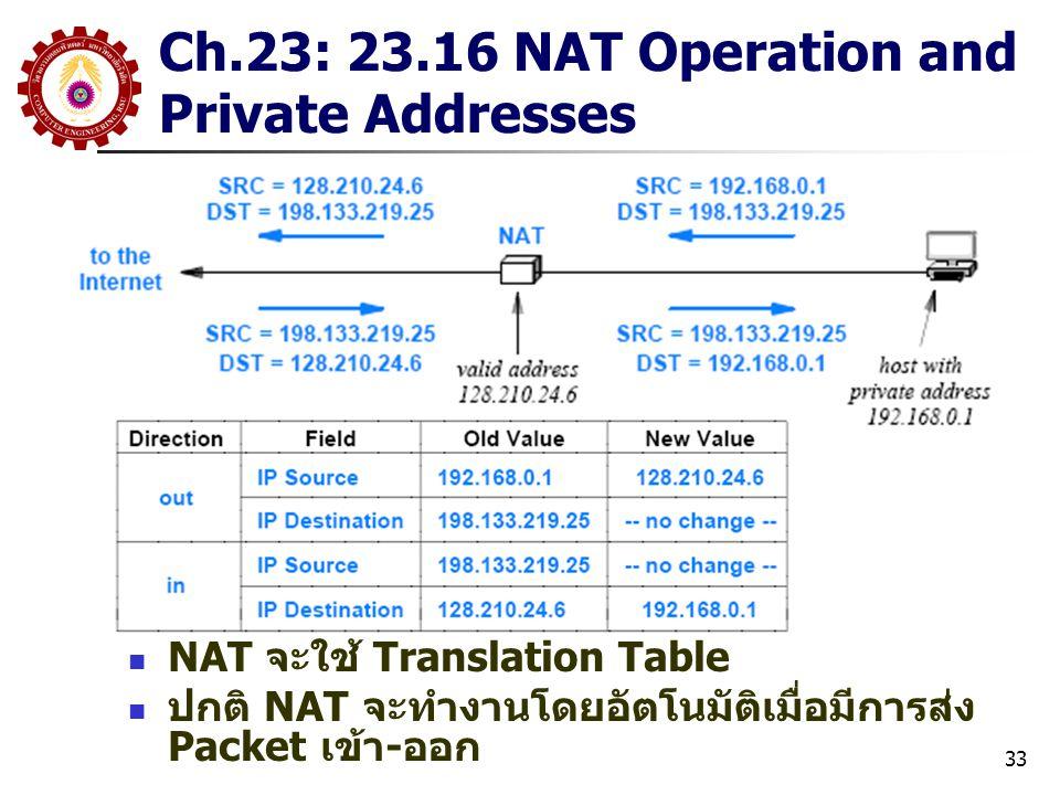 33 Ch.23: 23.16 NAT Operation and Private Addresses NAT จะใช้ Translation Table ปกติ NAT จะทำงานโดยอัตโนมัติเมื่อมีการส่ง Packet เข้า-ออก