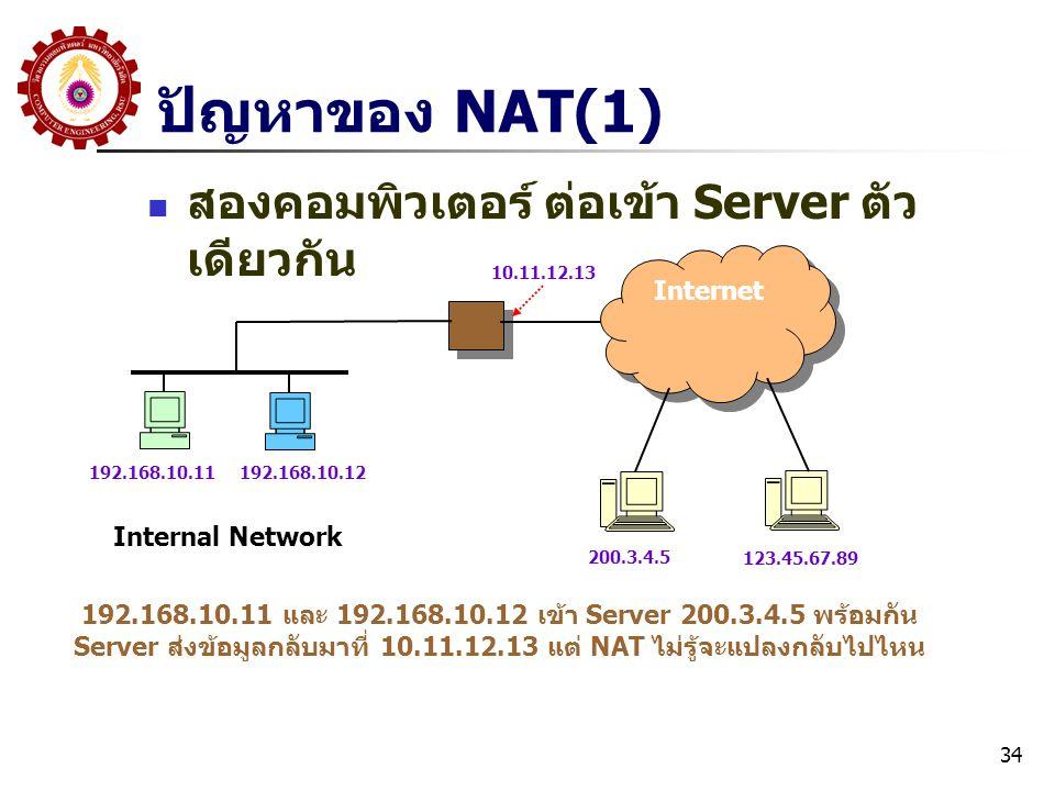 34 ปัญหาของ NAT(1) สองคอมพิวเตอร์ ต่อเข้า Server ตัว เดียวกัน Internal Network 192.168.10.11 192.168.10.12 Internet 200.3.4.5 123.45.67.89 10.11.12.13 192.168.10.11 และ 192.168.10.12 เข้า Server 200.3.4.5 พร้อมกัน Server ส่งข้อมูลกลับมาที่ 10.11.12.13 แต่ NAT ไม่รู้จะแปลงกลับไปไหน