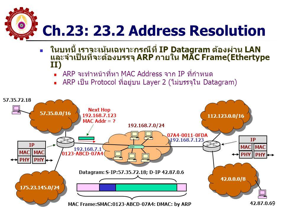 9 Ch.23: 23.2 Address Resolution ในบทนี้ เราจะเน้นเฉพาะกรณีที่ IP Datagram ต้องผ่าน LAN และจำเป็นที่จะต้องบรรจุ ARP ภายใน MAC Frame(Ethertype II) ARP จะทำหน้าที่หา MAC Address จาก IP ที่กำหนด ARP เป็น Protocol ที่อยู่บน Layer 2 (ไม่บรรจุใน Datagram) 192.168.7.1 192.168.7.123 192.168.7.0/24 Next Hop 192.168.7.123 MAC Addr = .
