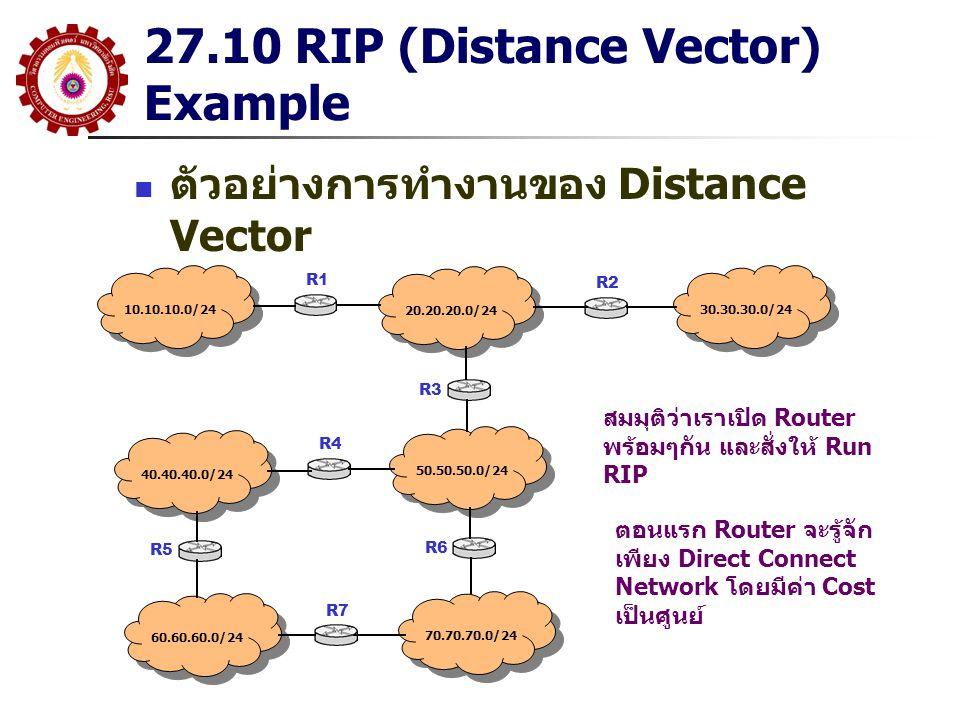 27.16 Multicast Routing 27.16.3 การ Forward และการค้นหาสมาชิก Configuration-and-Tunneling วิธีนี้จะใช้ได้ดีในกรณีที่สมาชิกกระจายตัว กินขอบเขตกว้าง โดยที่ แต่ละ Site มีสมาชิกไม่กี่คน Router ในแต่ละ Site จะถูก Configure ให้รู้จัก Site อื่นๆ เมื่อมี Multicast Datagram มาถึง ตัว Router จะส่ง Datagram ไป ยังทุก Site ที่เป็น LAN ที่เชื่อมต่อกับมันโดยตรง ผ่าน Hardware Multicast จากนั้น Router จะมาดูที่ตาราง Configuration ว่า Datagram นี้ จะต้องส่งไปยัง Remote Site ใด การส่งจะเป็นการบรรจุ IP Multicast ลงใน IP Unicast Datagram เรียกว่าการทำ Tunneling (IP-in-IP Tunneling) ดังนั้นการ Forward Multicast Datagram จะผ่านทาง Unicast Routing เนื่องจากมีการทำ Tunneling คือการส่งภายใน Site ใช้ Multicast แต่การส่งให้ Site อื่นจะใช้ Unicast Tunneling