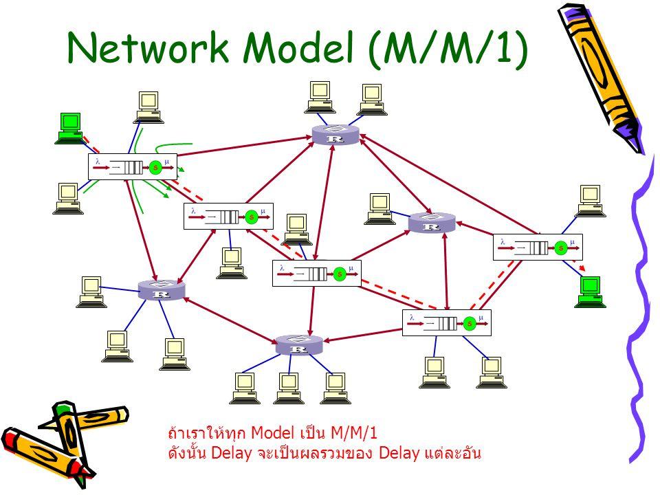 ถ้าเราให้ทุก Model เป็น M/M/1 ดังนั้น Delay จะเป็นผลรวมของ Delay แต่ละอัน