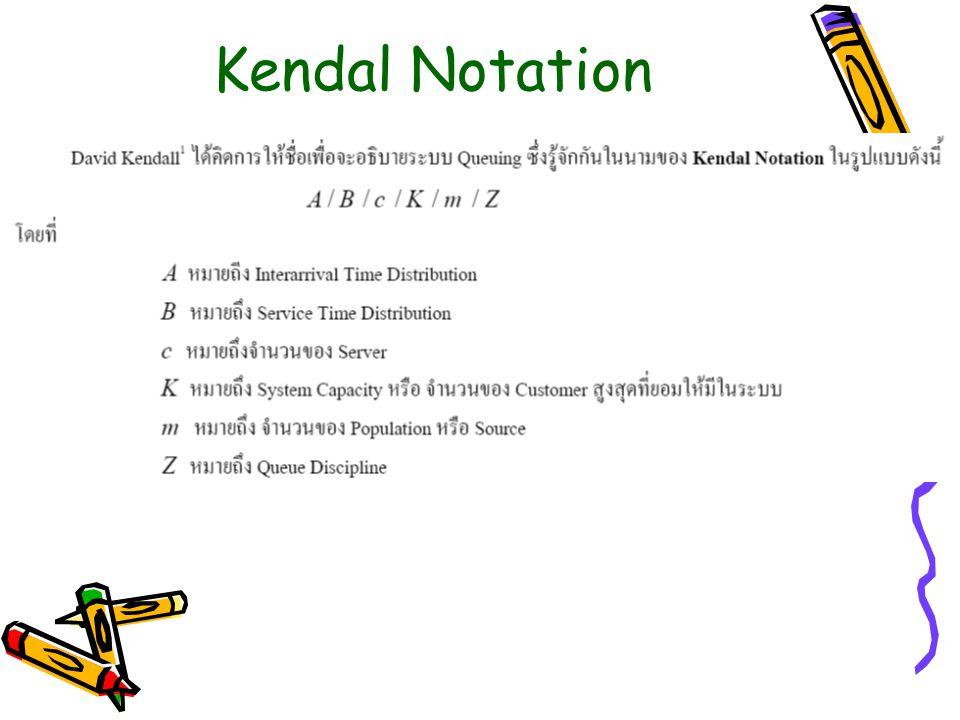 Kendal Notation