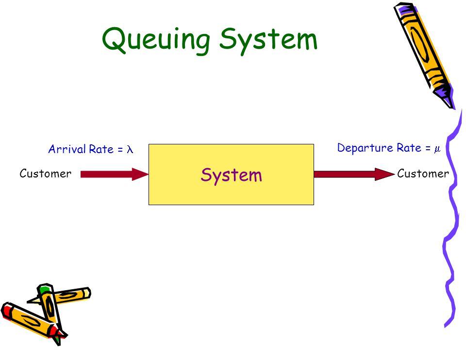 Utilization Utilization บอกอัตราส่วนที่ Server จะ Busy และสัมพันธ์กับ Probability ที่ Queue จะว่าง –Probability ที่ Q ว่าง ใน Network คือคือ Probability ที่ Output Link จะ Busy ด้วย