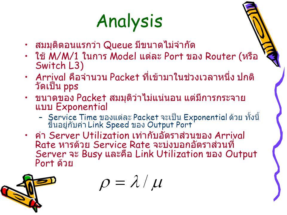 Analysis สมมุติตอนแรกว่า Queue มีขนาดไม่จำกัด ใช้ M/M/1 ในการ Model แต่ละ Port ของ Router ( หรือ Switch L3) Arrival คือจำนวน Packet ที่เข้ามาในช่วงเวล