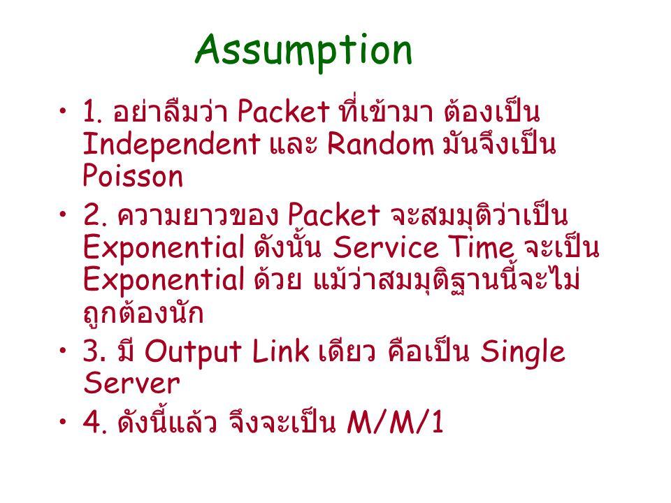 Assumption 1. อย่าลืมว่า Packet ที่เข้ามา ต้องเป็น Independent และ Random มันจึงเป็น Poisson 2. ความยาวของ Packet จะสมมุติว่าเป็น Exponential ดังนั้น