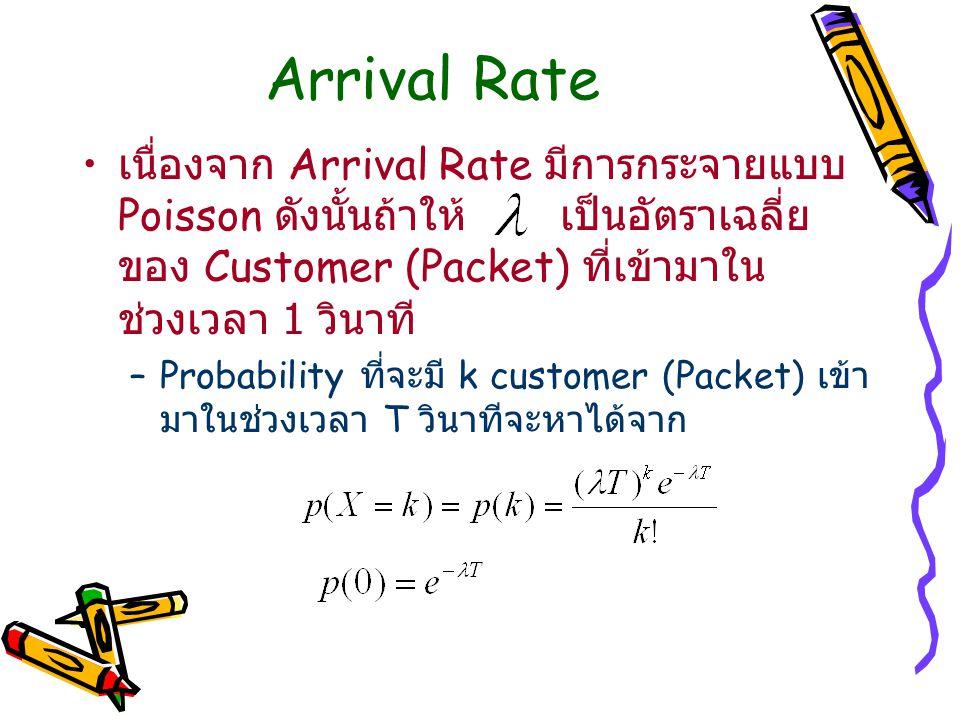 Arrival Rate เนื่องจาก Arrival Rate มีการกระจายแบบ Poisson ดังนั้นถ้าให้ เป็นอัตราเฉลี่ย ของ Customer (Packet) ที่เข้ามาใน ช่วงเวลา 1 วินาที –Probabil