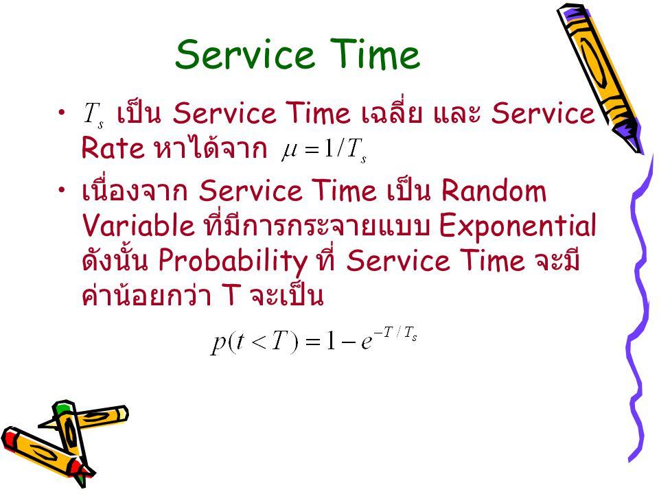 Service Time เป็น Service Time เฉลี่ย และ Service Rate หาได้จาก เนื่องจาก Service Time เป็น Random Variable ที่มีการกระจายแบบ Exponential ดังนั้น Prob