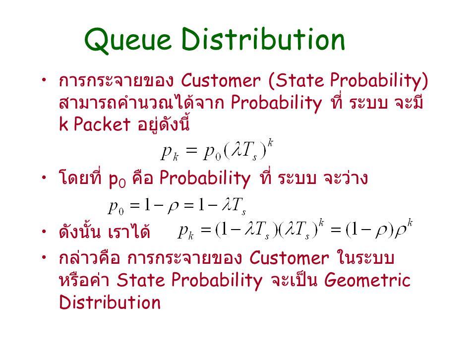 Queue Distribution การกระจายของ Customer (State Probability) สามารถคำนวณได้จาก Probability ที่ ระบบ จะมี k Packet อยู่ดังนี้ โดยที่ p 0 คือ Probabilit