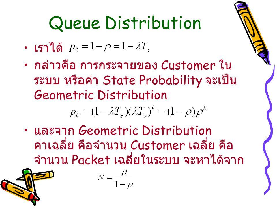 Queue Distribution เราได้ กล่าวคือ การกระจายของ Customer ใน ระบบ หรือค่า State Probability จะเป็น Geometric Distribution และจาก Geometric Distribution