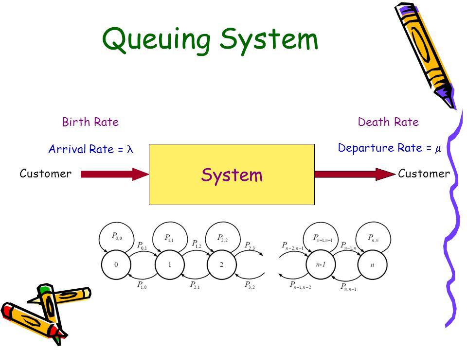 Queuing Model(1 Server); M/M/1 01N+1N+2X Queue = 0, No Delay Queue = Delay arrival rate 1/Ts = service rate For each server Server ว่าง Server Busy