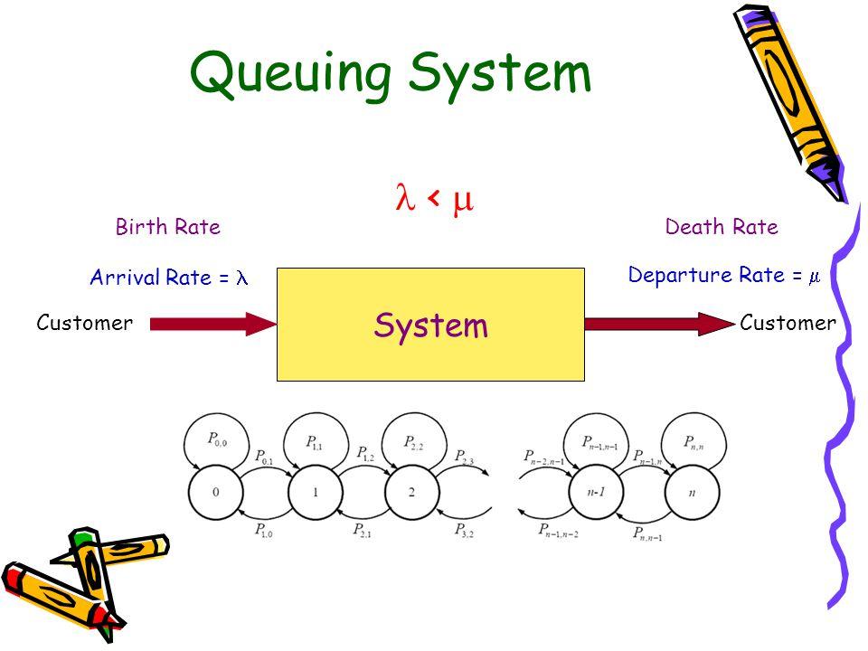 Queuing System Case 1: Unlimited Server; No Queue System Customer Arrival Rate = Departure Rate =  <  1.สมมุติว่า Customer แต่ละคนที่เข้ามาเป็น Poisson และได้รับการ Service จากระบบทันที 2.เวลาที่ใช้ในการ Service เป็น Random สมมุติว่าเป็น Exponential ด้วยเวลาเฉลี่ย T 3.ระบบสามารถรับ Customer ได้ไม่จำกัด 4.ระบบนี้เรียก M/M/ 