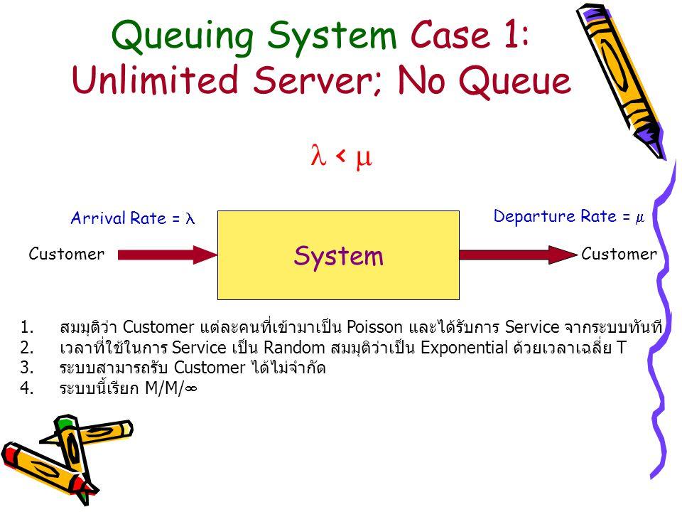 Queuing System Case 1: Unlimited Server; No Queue System Customer Arrival Rate = Departure Rate =  <  1.สมมุติว่า Customer แต่ละคนที่เข้ามาเป็น Poisson และได้รับการ Service จากระบบทันที 2.เวลาที่ใช้ในการ Service เป็น Random สมมุติว่าเป็น Exponential ด้วยเวลาเฉลี่ย T 3.ระบบสามารถรับ Customer ได้ไม่จำกัด แต่เข้ามาได้ทีละคน และออกทีละคน 4.ระบบนี้เรียก M/M/  แสดงได้ด้วย Simple Markov Model 5.เราสามารถพิสูจน์ได้ว่าค่า State Probability จะมีการกระจายแบบ Poisson 012ij 