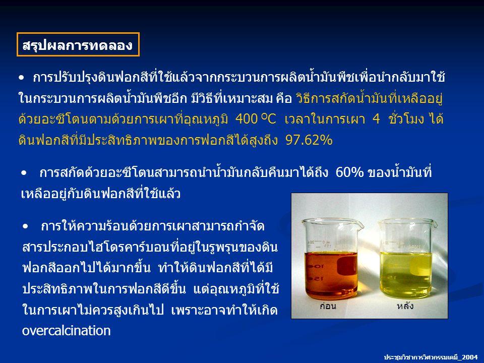 ประชุมวิชาการวิศวกรรมเคมี_2004 สรุปผลการทดลอง ก่อนหลัง การปรับปรุงดินฟอกสีที่ใช้แล้วจากกระบวนการผลิตน้ำมันพืชเพื่อนำกลับมาใช้ ในกระบวนการผลิตน้ำมันพืช