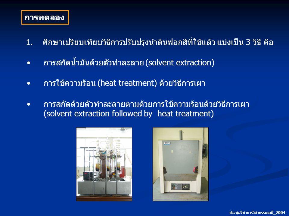 ประชุมวิชาการวิศวกรรมเคมี_2004 การทดลอง 2.
