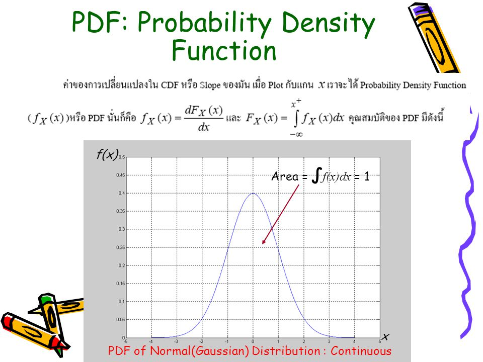 PDF: Probability Density Function Area = ∫ f(x)dx = 1 x f(x) PDF of Normal(Gaussian) Distribution : Continuous