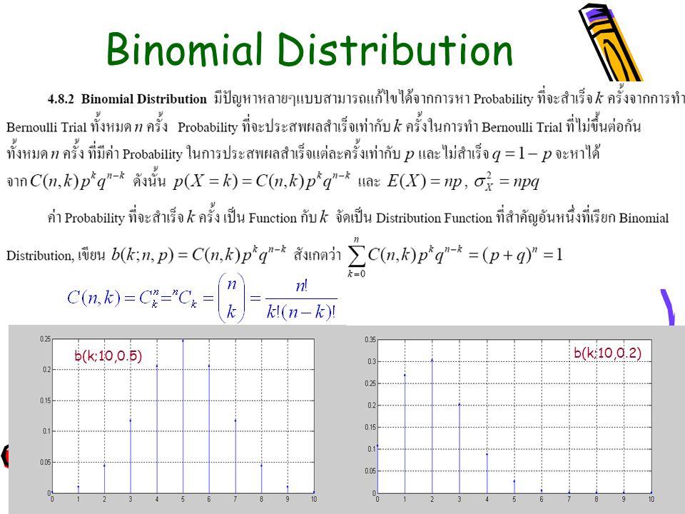 Binomial Distribution b(k;10,0.5) b(k;10,0.2)