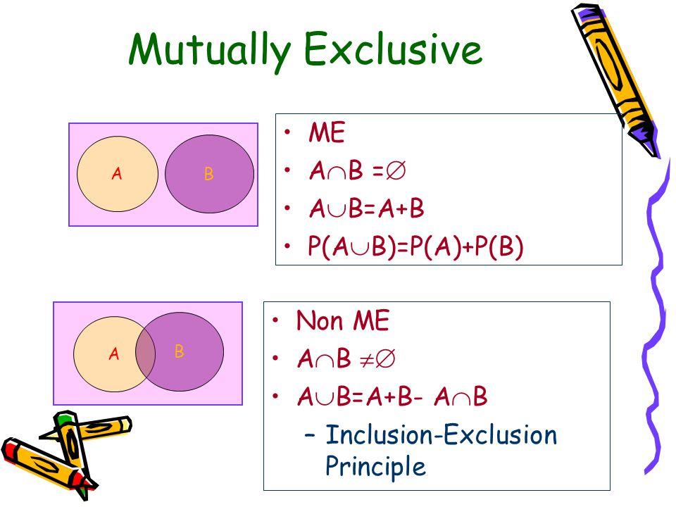 Mutually Exclusive Non ME A  B  A  B=A+B- A  B –Inclusion-Exclusion Principle A B A B ME A  B =  A  B=A+B P(A  B)=P(A)+P(B)