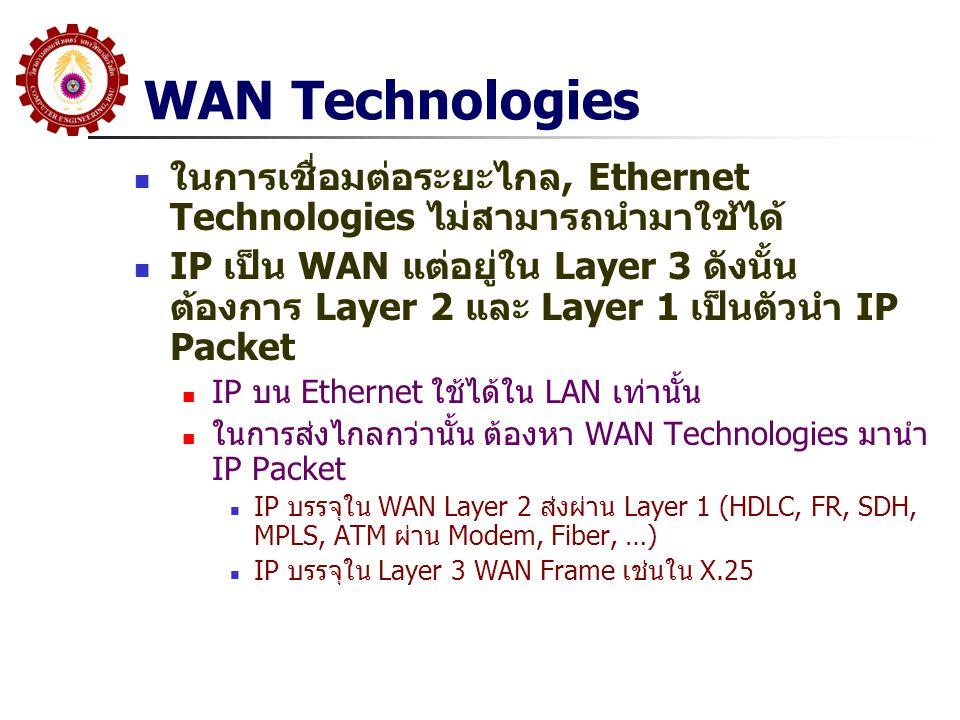 WAN Technologies ในการเชื่อมต่อระยะไกล, Ethernet Technologies ไม่สามารถนำมาใช้ได้ IP เป็น WAN แต่อยู่ใน Layer 3 ดังนั้น ต้องการ Layer 2 และ Layer 1 เป็นตัวนำ IP Packet IP บน Ethernet ใช้ได้ใน LAN เท่านั้น ในการส่งไกลกว่านั้น ต้องหา WAN Technologies มานำ IP Packet IP บรรจุใน WAN Layer 2 ส่งผ่าน Layer 1 (HDLC, FR, SDH, MPLS, ATM ผ่าน Modem, Fiber, …) IP บรรจุใน Layer 3 WAN Frame เช่นใน X.25