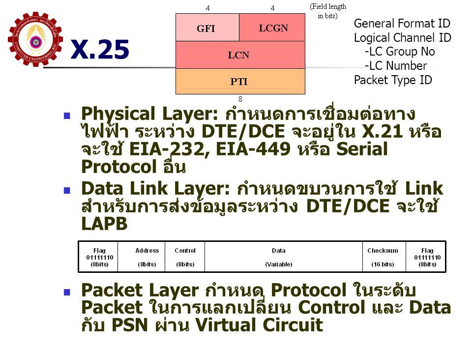 X.25 Physical Layer: กำหนดการเชื่อมต่อทาง ไฟฟ้า ระหว่าง DTE/DCE จะอยู่ใน X.21 หรือ จะใช้ EIA-232, EIA-449 หรือ Serial Protocol อื่น Data Link Layer: ก