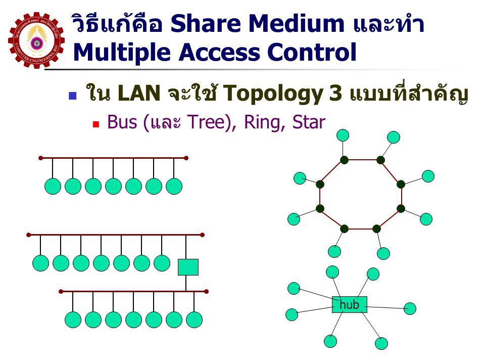 วิธีแก้คือ Share Medium และทำ Multiple Access Control ใน LAN จะใช้ Topology 3 แบบที่สำคัญ Bus ( และ Tree), Ring, Star hub
