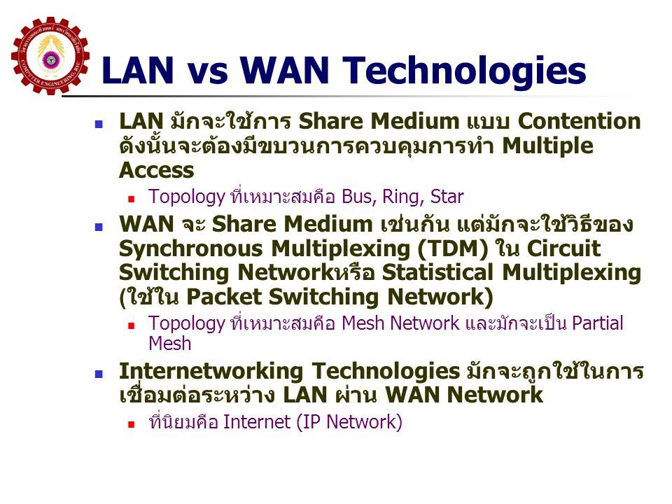 LAN vs WAN Technologies LAN มักจะใช้การ Share Medium แบบ Contention ดังนั้นจะต้องมีขบวนการควบคุมการทำ Multiple Access Topology ที่เหมาะสมคือ Bus, Ring, Star WAN จะ Share Medium เช่นกัน แต่มักจะใช้วิธีของ Synchronous Multiplexing (TDM) ใน Circuit Switching Network หรือ Statistical Multiplexing ( ใช้ใน Packet Switching Network) Topology ที่เหมาะสมคือ Mesh Network และมักจะเป็น Partial Mesh Internetworking Technologies มักจะถูกใช้ในการ เชื่อมต่อระหว่าง LAN ผ่าน WAN Network ที่นิยมคือ Internet (IP Network)