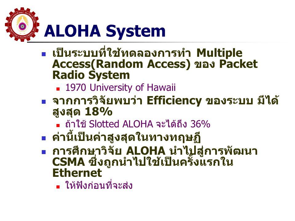ALOHA System เป็นระบบที่ใช้ทดลองการทำ Multiple Access(Random Access) ของ Packet Radio System 1970 University of Hawaii จากการวิจัยพบว่า Efficiency ของระบบ มีได้ สูงสุด 18% ถ้าใช้ Slotted ALOHA จะได้ถึง 36% ค่านี้เป็นค่าสูงสุดในทางทฤษฏี การศึกษาวิจัย ALOHA นำไปสู่การพัฒนา CSMA ซึ่งถูกนำไปใช้เป็นครั้งแรกใน Ethernet ให้ฟังก่อนที่จะส่ง