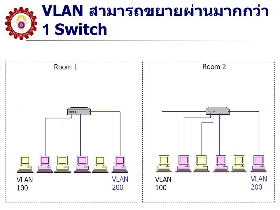 VLAN สามารถขยายผ่านมากกว่า 1 Switch Room 1 Room 2 VLAN 100 VLAN 200 VLAN 100 VLAN 200