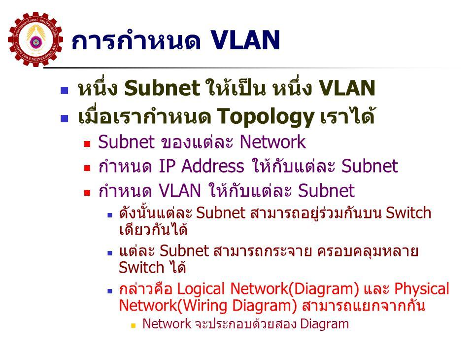 การกำหนด VLAN หนึ่ง Subnet ให้เป็น หนึ่ง VLAN เมื่อเรากำหนด Topology เราได้ Subnet ของแต่ละ Network กำหนด IP Address ให้กับแต่ละ Subnet กำหนด VLAN ให้กับแต่ละ Subnet ดังนั้นแต่ละ Subnet สามารถอยู่ร่วมกันบน Switch เดียวกันได้ แต่ละ Subnet สามารถกระจาย ครอบคลุมหลาย Switch ได้ กล่าวคือ Logical Network(Diagram) และ Physical Network(Wiring Diagram) สามารถแยกจากกัน Network จะประกอบด้วยสอง Diagram