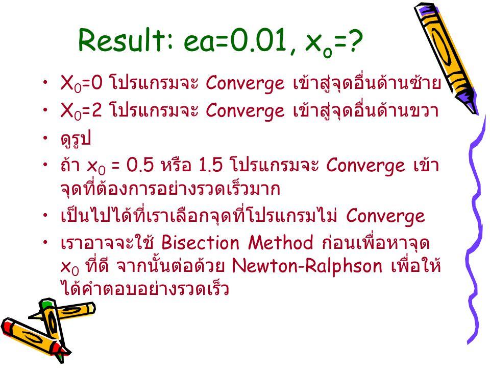 Result: ea=0.01, x o =? X 0 =0 โปรแกรมจะ Converge เข้าสู่จุดอื่นด้านซ้าย X 0 =2 โปรแกรมจะ Converge เข้าสู่จุดอื่นด้านขวา ดูรูป ถ้า x 0 = 0.5 หรือ 1.5