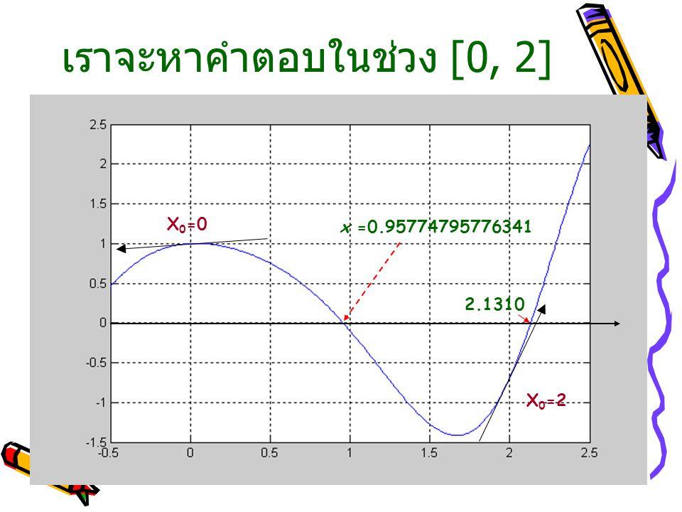 เราจะหาคำตอบในช่วง [0, 2] x =0.95774795776341 X 0 =0 X 0 =2 2.1310