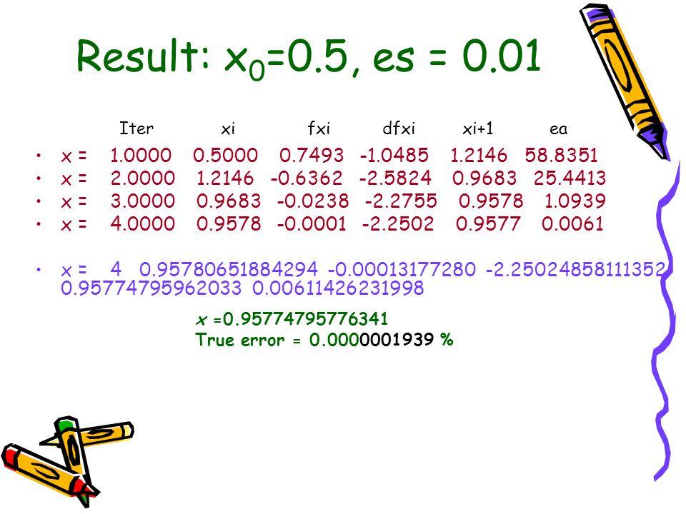 Result: x 0 =0.5, es = 0.01 x = 1.0000 0.5000 0.7493 -1.0485 1.2146 58.8351 x = 2.0000 1.2146 -0.6362 -2.5824 0.9683 25.4413 x = 3.0000 0.9683 -0.0238