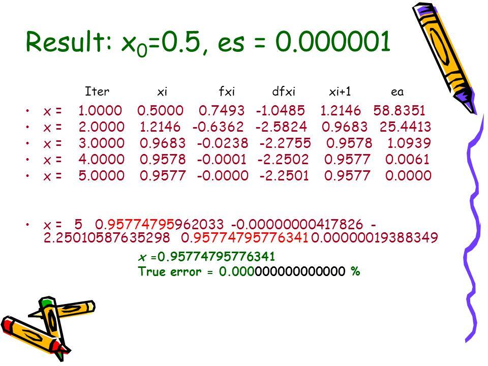 Result: x 0 =0.5, es = 0.000001 x = 1.0000 0.5000 0.7493 -1.0485 1.2146 58.8351 x = 2.0000 1.2146 -0.6362 -2.5824 0.9683 25.4413 x = 3.0000 0.9683 -0.