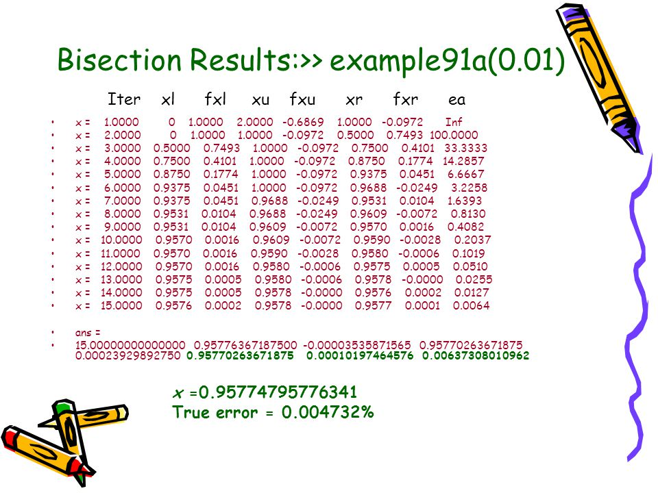 Result: x 0 =0.5, es = 0.000001 x = 1.0000 0.5000 0.7493 -1.0485 1.2146 58.8351 x = 2.0000 1.2146 -0.6362 -2.5824 0.9683 25.4413 x = 3.0000 0.9683 -0.0238 -2.2755 0.9578 1.0939 x = 4.0000 0.9578 -0.0001 -2.2502 0.9577 0.0061 x = 5.0000 0.9577 -0.0000 -2.2501 0.9577 0.0000 x = 5 0.95774795962033 -0.00000000417826 - 2.25010587635298 0.95774795776341 0.00000019388349 Iter xi fxi dfxi xi+1 ea x =0.95774795776341 True error = 0.000000000000000 %