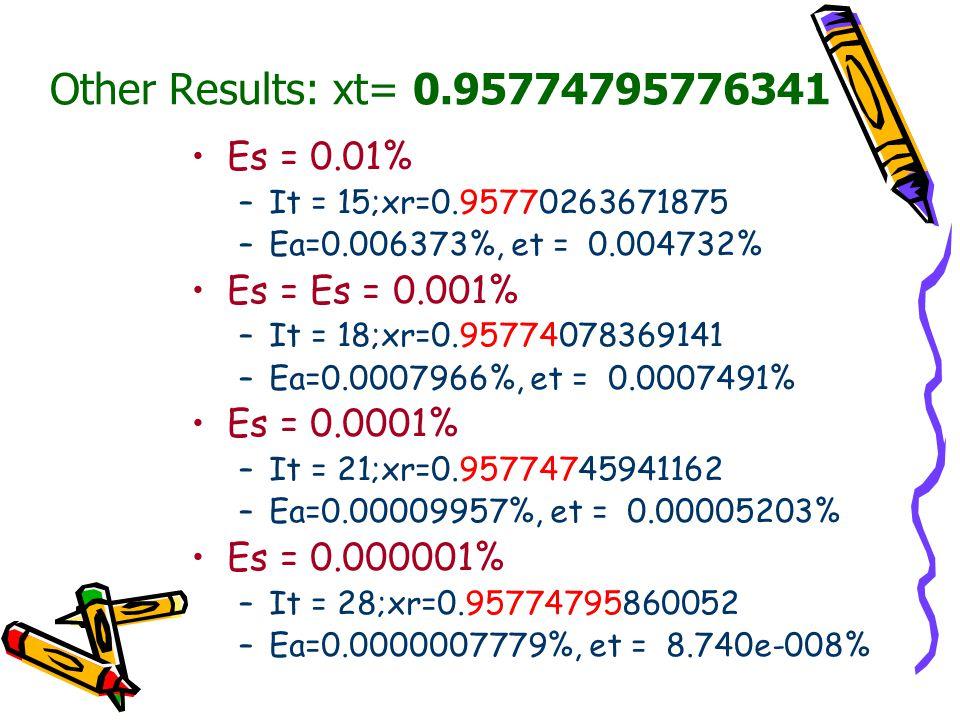 Compare : xt =0.95774795776341 Es = 0.01% –It = 15;xr=0.95770263671875 Ea=0.006373%, et = 0.004732% –It = 7;xr=0.95774665822935 Ea=0.001437%, et = 0.0001357% –It = 4;xi= 0.95774795962033 Ea=0.006114%, et = 0.0000001939 % Es = Es = 0.001% –It = 18;xr=0.95774078369141 Ea=0.0007966%, et = 0.0007491% –It = 8;xr=0.95774784562942 Ea=0.0001240%, et = 0.00001171% –It = 5;xi= 0.95774795776341 Ea=0.0000001939%, et < 1.0e-15 % Es = 0.0001% –It = 21;xr=0.95774745941162 Ea=0.00009957%, et = 0.00005203% –It = 9;xr=0.95774794808763 Ea=0.00001070%, et = 0.000001010% –It = 5;xi= 0.95774795776341 Ea=0.0000001939%, et < 1.0e-15 % Es = 0.000001% –It = 28;xr=0.95774795860052 Ea=0.0000007779%, et = 8.740e-008% –It = 10;xr=0.95774795692851 Ea=0.0000009231%, et = 8.717e-008% –It = 5;xi= 0.95774795776341 Ea=0.0000001939%, et < 1.0e-15 % เพียง 5 iteration วิธีของ Newton-Ralphson ให้ Error น้อยจน Double Precision วัดไม่ได้ แต่ข้อเสียคือจุด x 0 จะต้องเลือกให้ดี