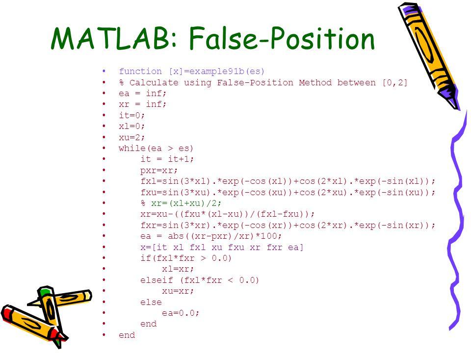 FP Results:>> example91b(0.01) x = 1.0000 0 1.0000 2.0000 -0.6869 1.1856 -0.5611 Inf x = 2.0000 0 1.0000 1.1856 -0.5611 0.7595 0.3940 56.1096 x = 3.0000 0.7595 0.3940 1.1856 -0.5611 0.9353 0.0500 18.7964 x = 4.0000 0.9353 0.0500 1.1856 -0.5611 0.9557 0.0045 2.1423 x = 5.0000 0.9557 0.0045 1.1856 -0.5611 0.9576 0.0004 0.1922 x = 6.0000 0.9576 0.0004 1.1856 -0.5611 0.9577 0.0000 0.0166 x = 7.0000 0.9577 0.0000 1.1856 -0.5611 0.9577 0.0000 0.0014 ans = 7.00000000000000 0.95773289766706 0.00003388653487 1.18559512875289 -0.56109590391892 0.95774665822935 0.00000292408716 0.00143676432376 Iter xl fxl xu fxu xr fxr ea x =0.95774795776341 True error = 0.0001357 %