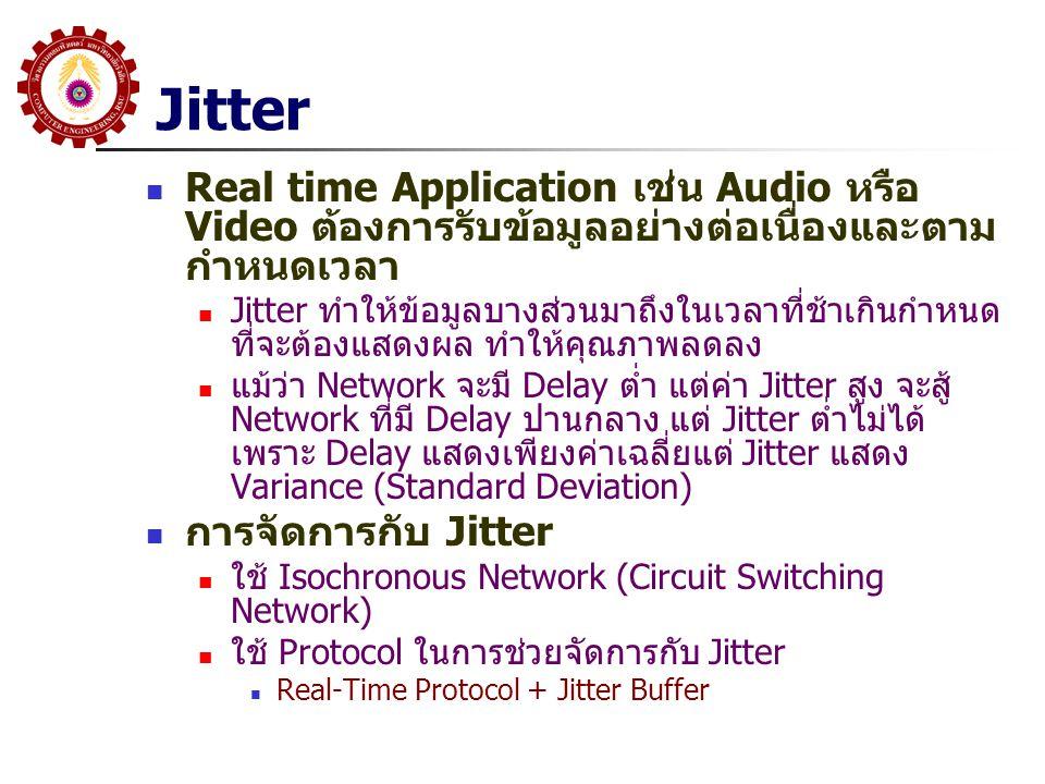 Jitter Real time Application เช่น Audio หรือ Video ต้องการรับข้อมูลอย่างต่อเนื่องและตาม กำหนดเวลา Jitter ทำให้ข้อมูลบางส่วนมาถึงในเวลาที่ช้าเกินกำหนด
