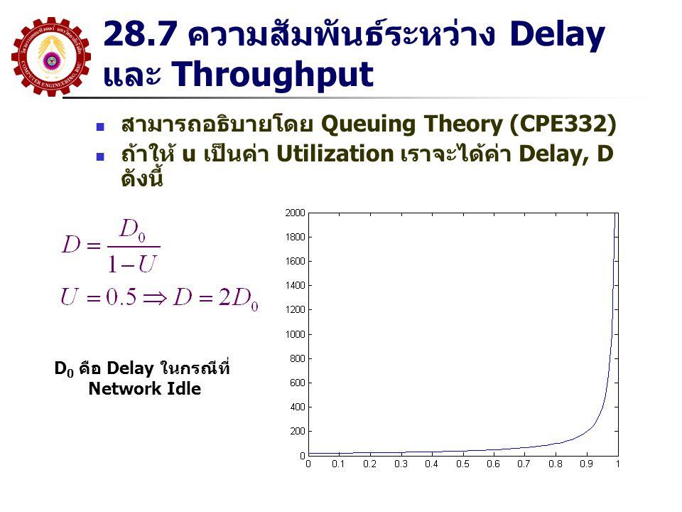 28.7 ความสัมพันธ์ระหว่าง Delay และ Throughput สามารถอธิบายโดย Queuing Theory (CPE332) ถ้าให้ u เป็นค่า Utilization เราจะได้ค่า Delay, D ดังนี้ D 0 คือ
