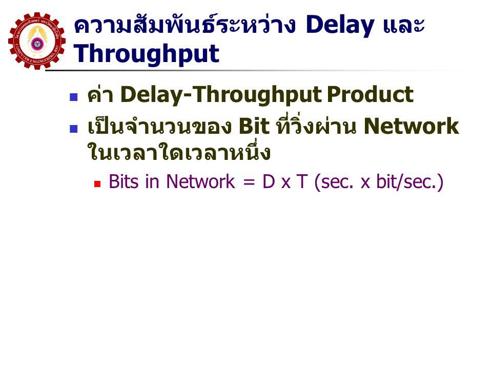 ความสัมพันธ์ระหว่าง Delay และ Throughput ค่า Delay-Throughput Product เป็นจำนวนของ Bit ที่วิ่งผ่าน Network ในเวลาใดเวลาหนึ่ง Bits in Network = D x T (