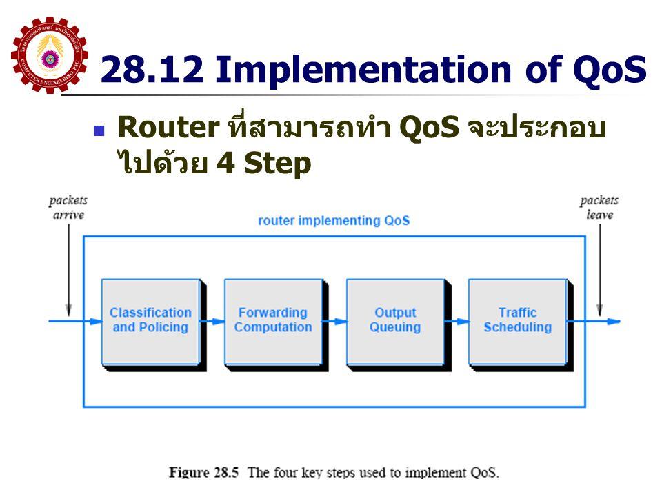 28.12 Implementation of QoS Router ที่สามารถทำ QoS จะประกอบ ไปด้วย 4 Step