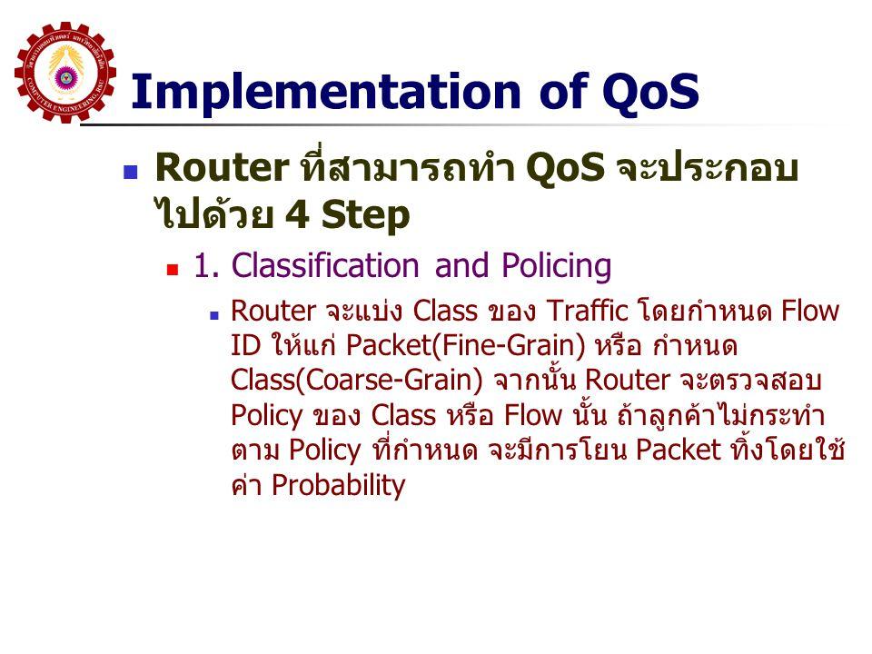 Implementation of QoS Router ที่สามารถทำ QoS จะประกอบ ไปด้วย 4 Step 1. Classification and Policing Router จะแบ่ง Class ของ Traffic โดยกำหนด Flow ID ให