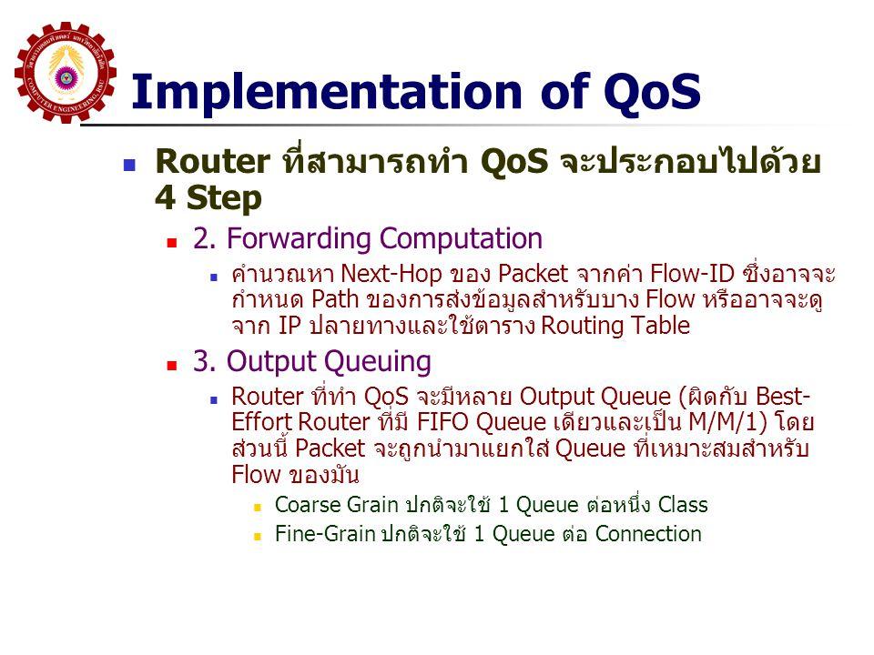 Implementation of QoS Router ที่สามารถทำ QoS จะประกอบไปด้วย 4 Step 2. Forwarding Computation คำนวณหา Next-Hop ของ Packet จากค่า Flow-ID ซึ่งอาจจะ กำหน