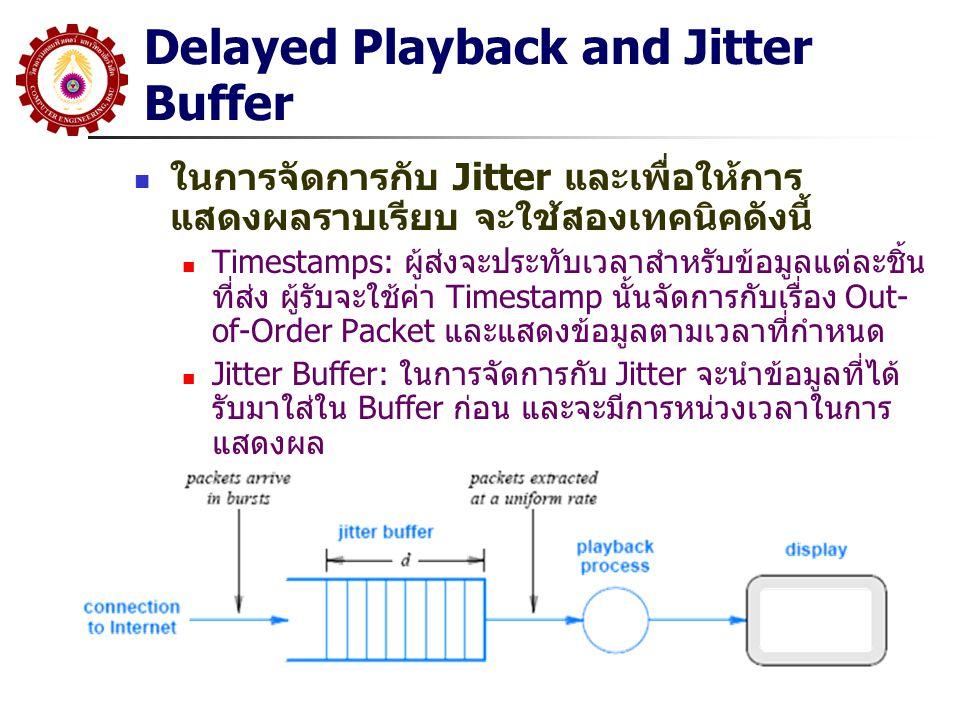Delayed Playback and Jitter Buffer ในการจัดการกับ Jitter และเพื่อให้การ แสดงผลราบเรียบ จะใช้สองเทคนิคดังนี้ Timestamps: ผู้ส่งจะประทับเวลาสำหรับข้อมูล