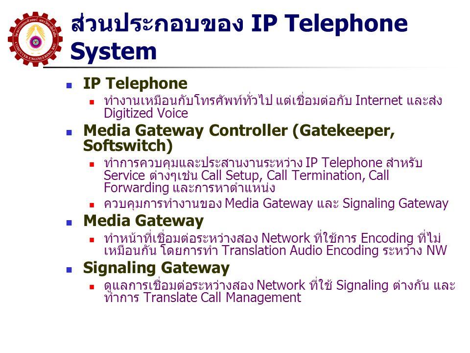 ส่วนประกอบของ IP Telephone System IP Telephone ทำงานเหมือนกับโทรศัพท์ทั่วไป แต่เชื่อมต่อกับ Internet และส่ง Digitized Voice Media Gateway Controller (