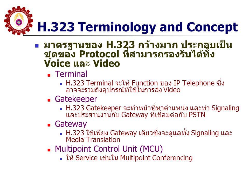 H.323 Terminology and Concept มาตรฐานของ H.323 กว้างมาก ประกอบเป็น ชุดของ Protocol ที่สามารถรองรับได้ทั้ง Voice และ Video Terminal H.323 Terminal จะให