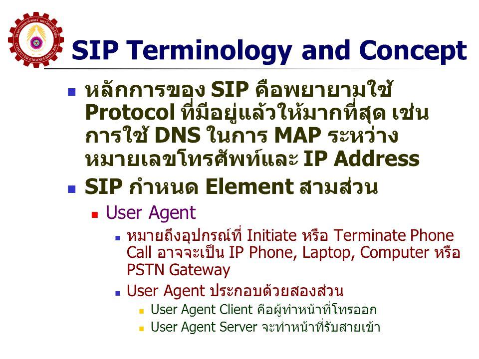 SIP Terminology and Concept หลักการของ SIP คือพยายามใช้ Protocol ที่มีอยู่แล้วให้มากที่สุด เช่น การใช้ DNS ในการ MAP ระหว่าง หมายเลขโทรศัพท์และ IP Add